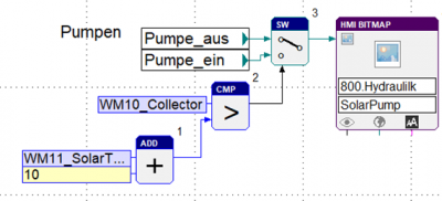 Indication of the switching condition of a solar system pump on the HMI